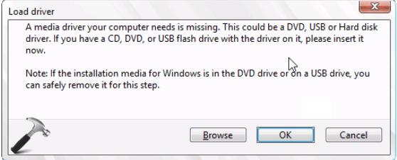 Ein Medientreiber, den Ihr Computer benötigt, fehlt