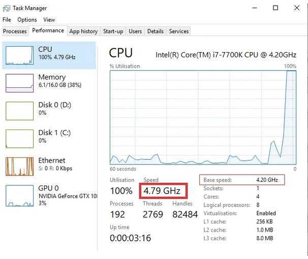 Überprüfen Sie die Geschwindigkeit und Leistung Ihrer CPU