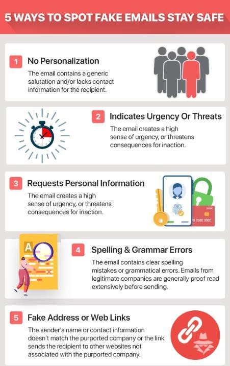Избегайте нажатия на подозрительные ссылки и электронные письма
