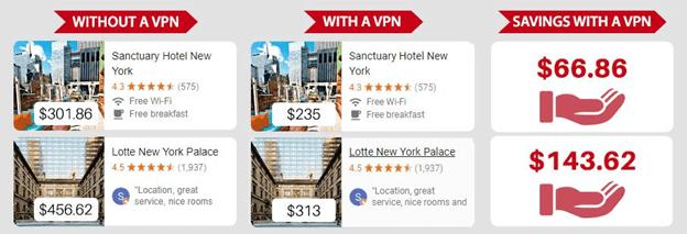 Экономьте деньги с помощью VPN