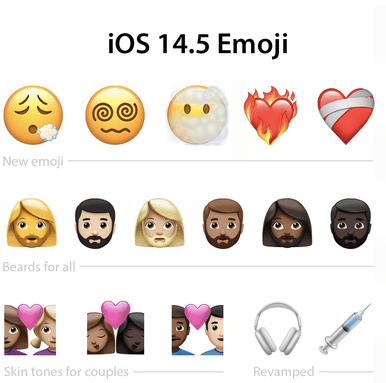 217 neue Emojis