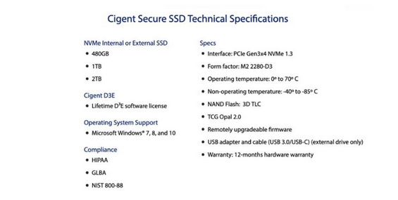 Технические характеристики твердотельного накопителя Cignet Secure