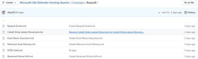BazarCall-Betrüger