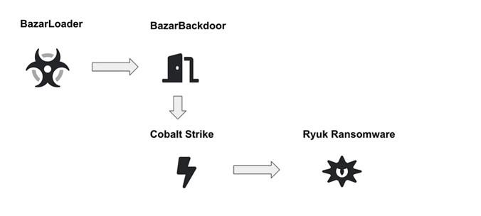 BazarLoader-Spread