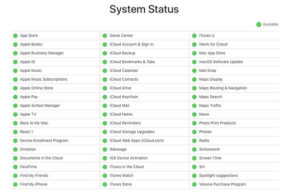 iCloud Drive-Status auf der Apple-Website