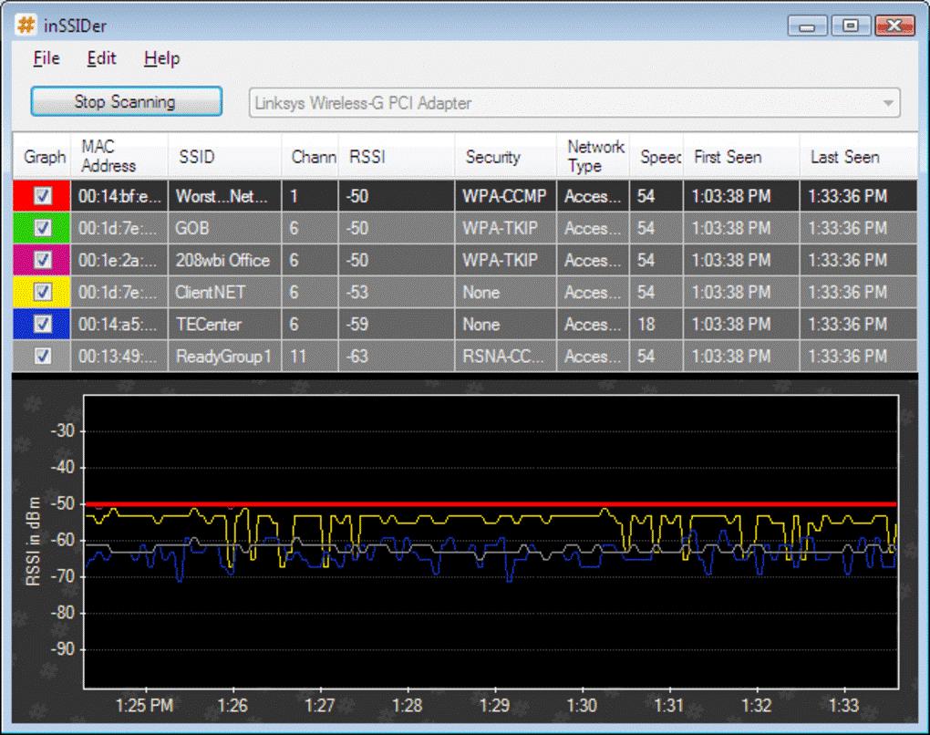 inSSIDer WI-FI-Analysator