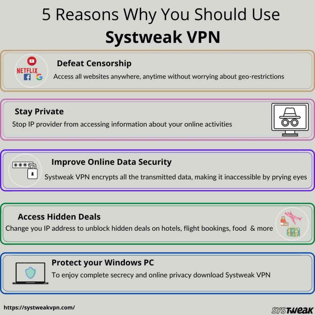 Systweak-VPN
